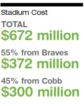 cobb-new-home-of-the-braves-sidebar-3